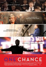 Un talento increíble online (2013) Español latino descargar pelicula completa