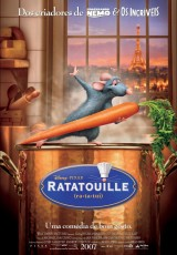 Ratatouille online (2007) Español latino descargar pelicula completa
