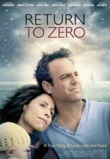 Return to Zero online (2014) Español latino descargar pelicula completa